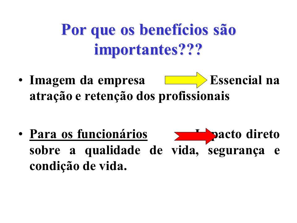 Por que os benefícios são importantes??? Imagem da empresa Essencial na atração e retenção dos profissionais Para os funcionários Impacto direto sobre