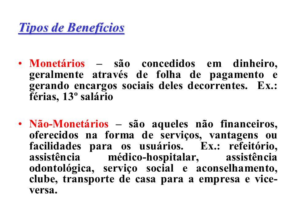 Tipos de Benefícios Monetários – são concedidos em dinheiro, geralmente através de folha de pagamento e gerando encargos sociais deles decorrentes. Ex