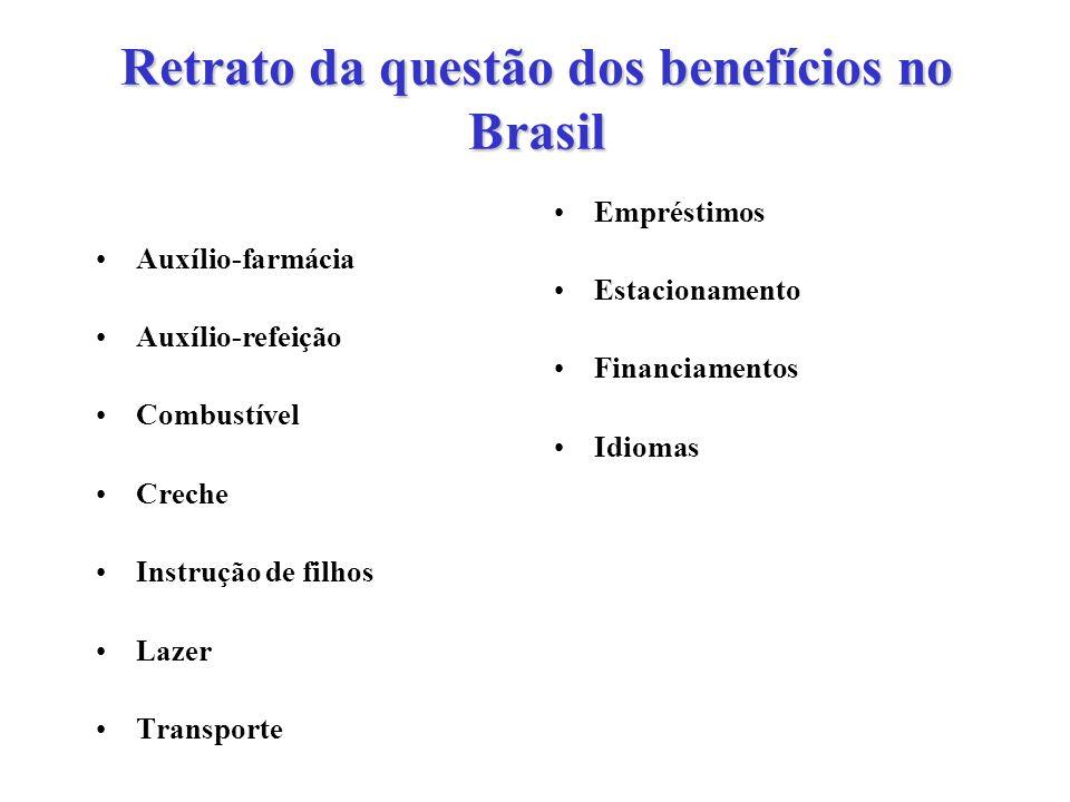 Retrato da questão dos benefícios no Brasil Auxílio-farmácia Auxílio-refeição Combustível Creche Instrução de filhos Lazer Transporte Empréstimos Esta