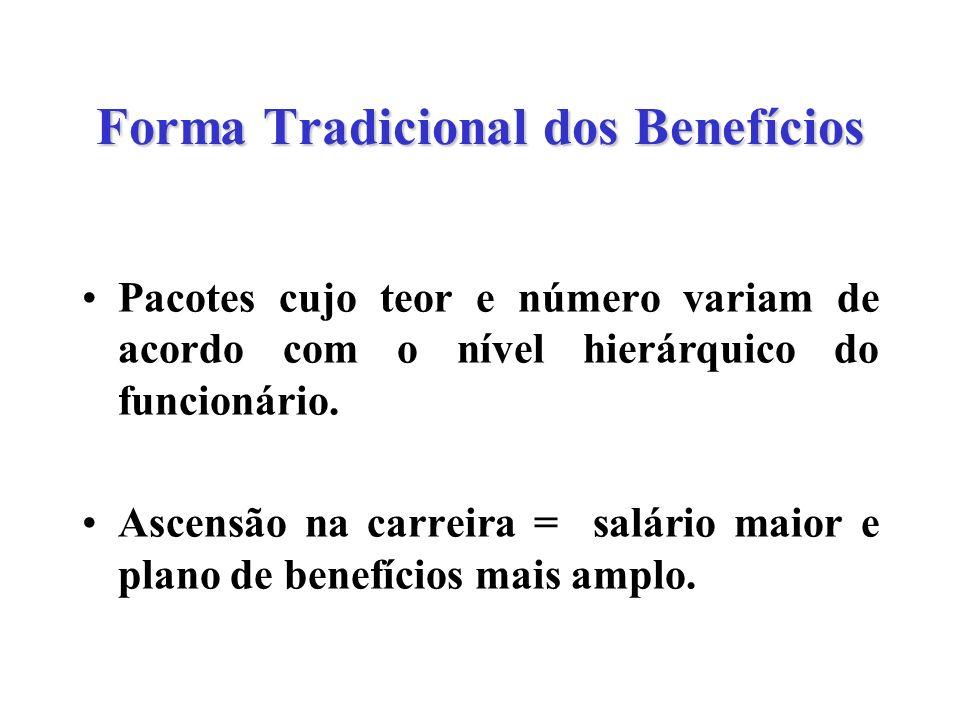 Forma Tradicional dos Benefícios Pacotes cujo teor e número variam de acordo com o nível hierárquico do funcionário. Ascensão na carreira = salário ma