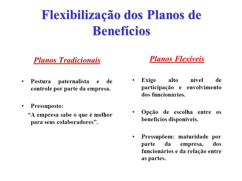 Flexibilização dos Planos de Benefícios Planos Tradicionais Postura paternalista e de controle por parte da empresa. Pressuposto: A empresa sabe o que