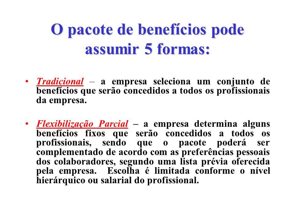 O pacote de benefícios pode assumir 5 formas: Tradicional – a empresa seleciona um conjunto de benefícios que serão concedidos a todos os profissionai