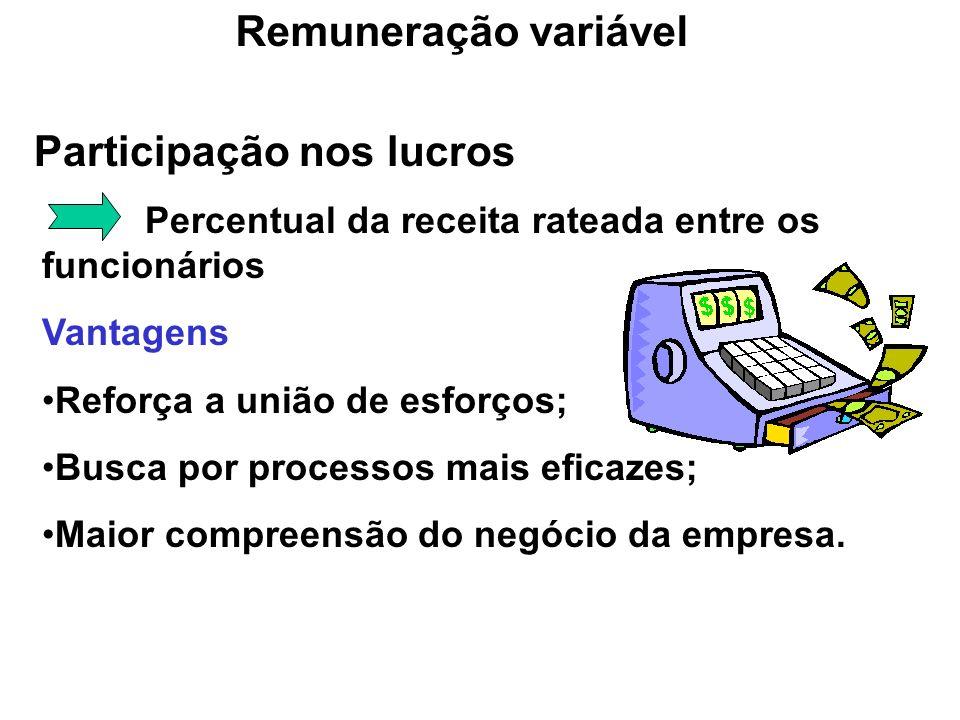 Participação nos lucros Percentual da receita rateada entre os funcionários Vantagens Reforça a união de esforços; Busca por processos mais eficazes; Maior compreensão do negócio da empresa.