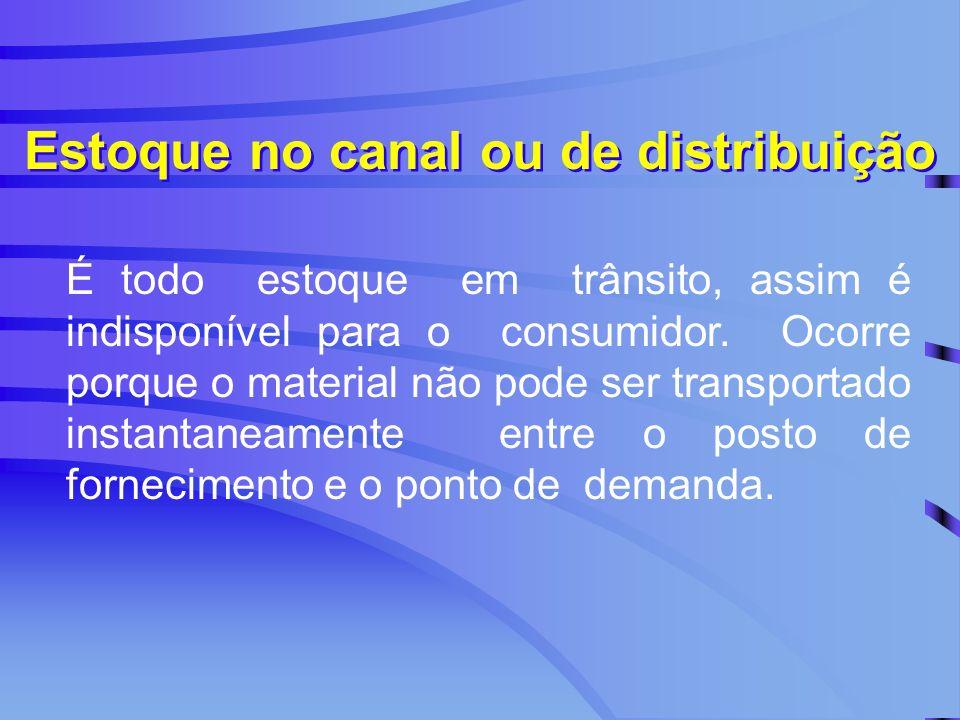 Estoque no canal ou de distribuição É todo estoque em trânsito, assim é indisponível para o consumidor. Ocorre porque o material não pode ser transpor