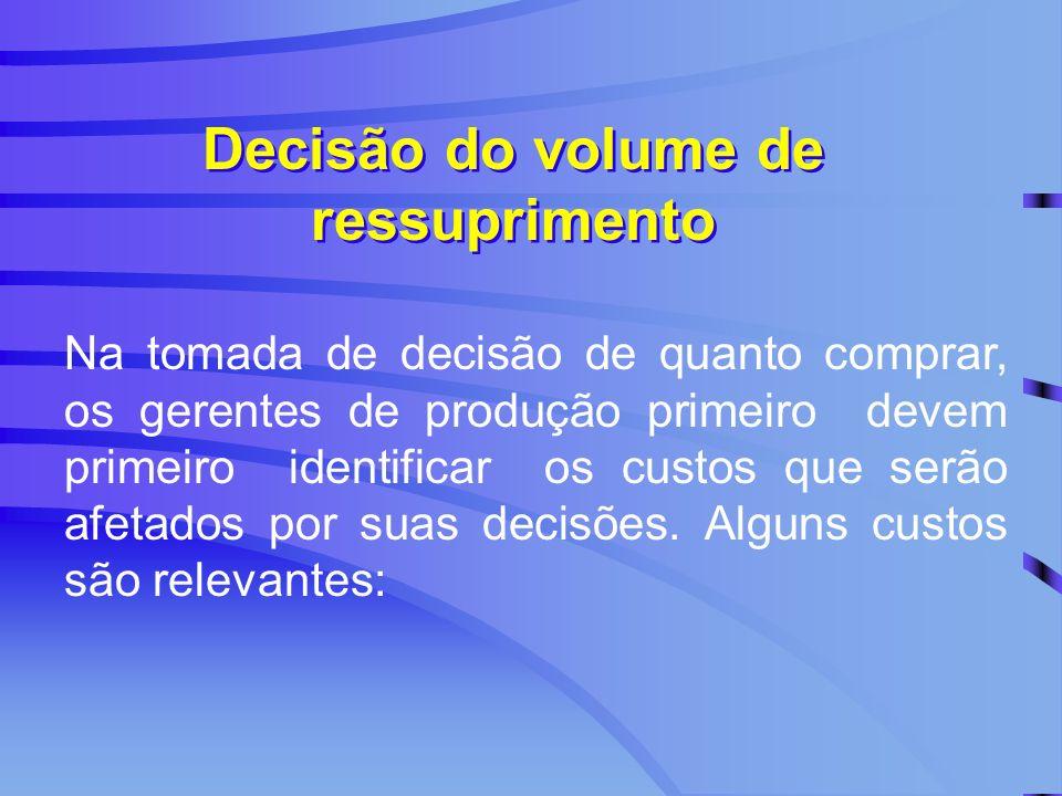 Decisão do volume de ressuprimento Na tomada de decisão de quanto comprar, os gerentes de produção primeiro devem primeiro identificar os custos que s
