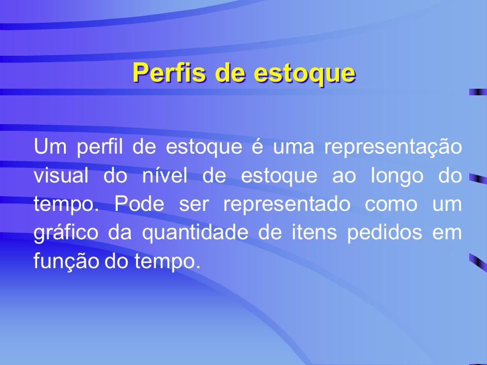 Perfis de estoque Um perfil de estoque é uma representação visual do nível de estoque ao longo do tempo. Pode ser representado como um gráfico da quan