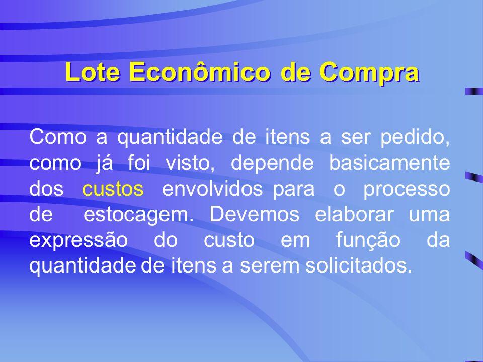 Lote Econômico de Compra Como a quantidade de itens a ser pedido, como já foi visto, depende basicamente dos custos envolvidos para o processo de esto