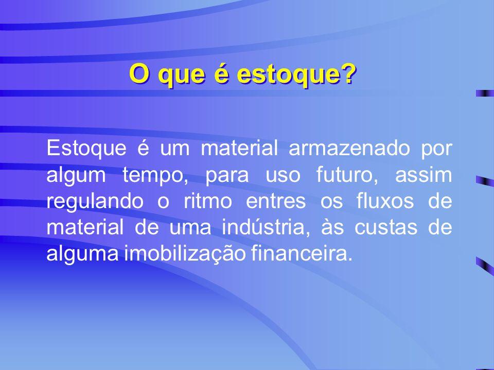 Compras e desenvolvimento de Fornecedores Fornecedores Unidade Produtiva Função de Compras Fornecedores preparam cotações de especificações, preço, prazo etc.