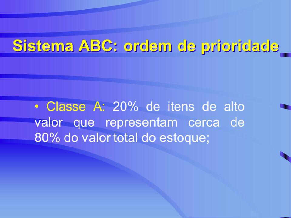 Sistema ABC: ordem de prioridade Classe A: 20% de itens de alto valor que representam cerca de 80% do valor total do estoque;