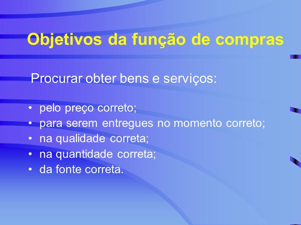 Objetivos da função de compras Procurar obter bens e serviços: pelo preço correto; para serem entregues no momento correto; na qualidade correta; na q