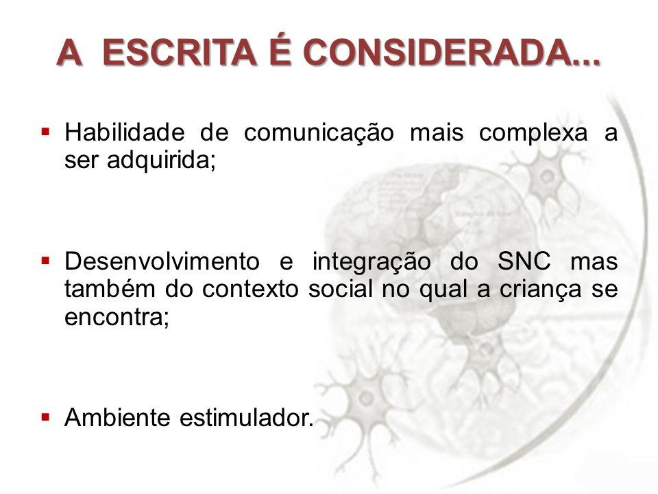 A ESCRITA É CONSIDERADA... Habilidade de comunicação mais complexa a ser adquirida; Desenvolvimento e integração do SNC mas também do contexto social