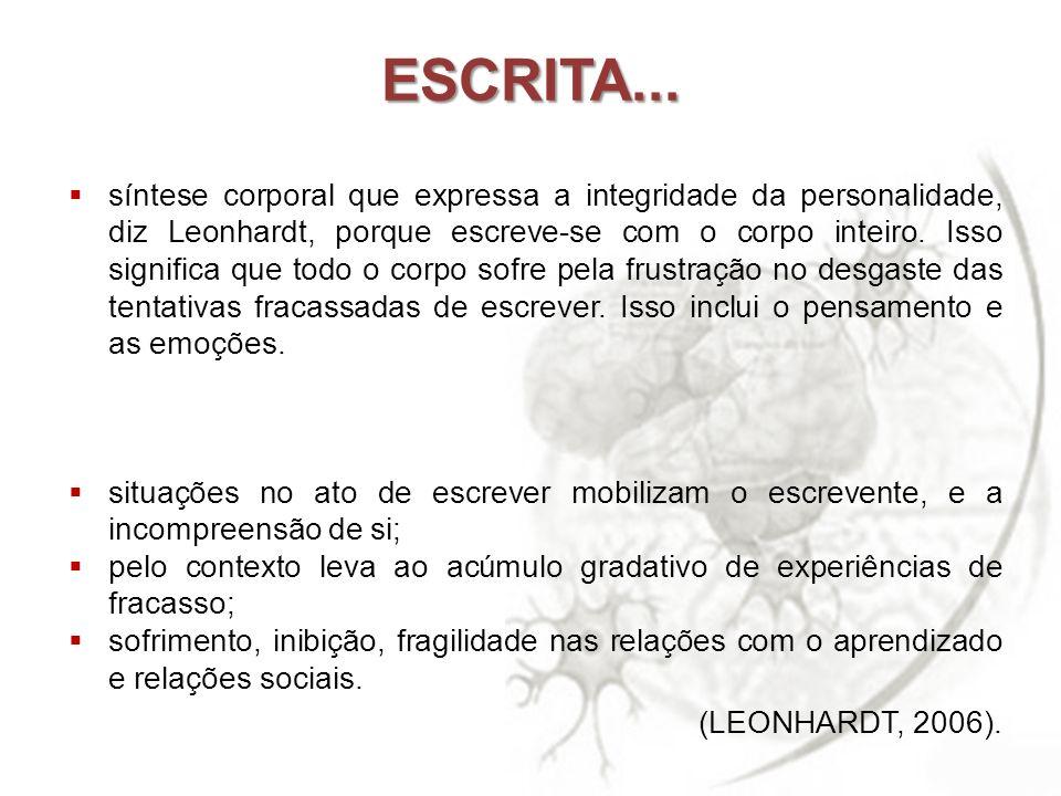 ESCRITA... síntese corporal que expressa a integridade da personalidade, diz Leonhardt, porque escreve-se com o corpo inteiro. Isso significa que todo