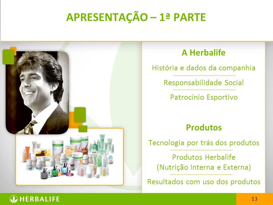 13 APRESENTAÇÃO – 1ª PARTE A Herbalife História e dados da companhia Responsabilidade Social Patrocínio Esportivo Produtos Tecnologia por trás dos pro
