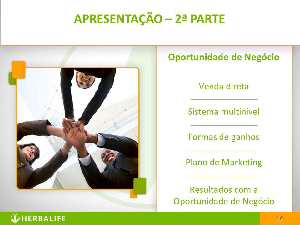 14 APRESENTAÇÃO – 2ª PARTE Oportunidade de Negócio Venda direta Sistema multinível Formas de ganhos Plano de Marketing Resultados com a Oportunidade d