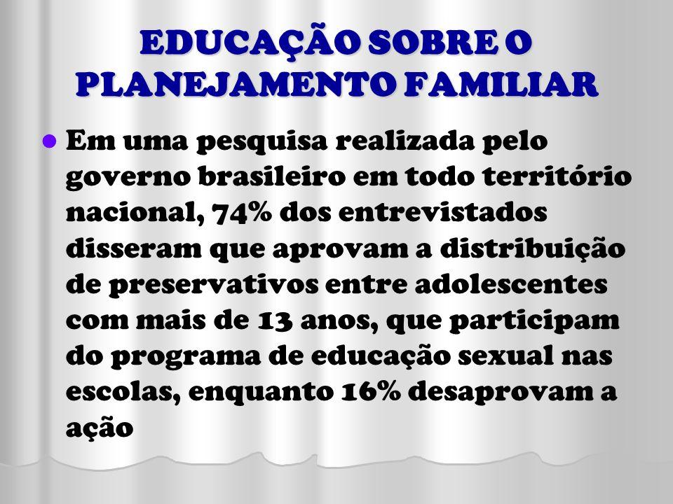 EDUCAÇÃO SOBRE O PLANEJAMENTO FAMILIAR Em uma pesquisa realizada pelo governo brasileiro em todo território nacional, 74% dos entrevistados disseram q