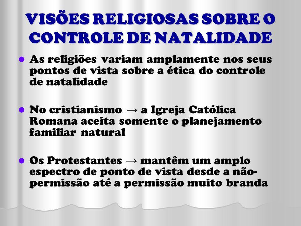As religiões variam amplamente nos seus pontos de vista sobre a ética do controle de natalidade No cristianismo a Igreja Católica Romana aceita soment