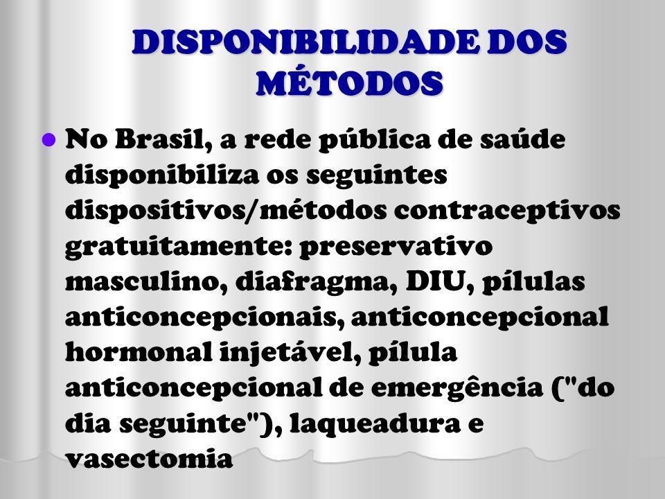 DISPONIBILIDADE DOS MÉTODOS No Brasil, a rede pública de saúde disponibiliza os seguintes dispositivos/métodos contraceptivos gratuitamente: preservat