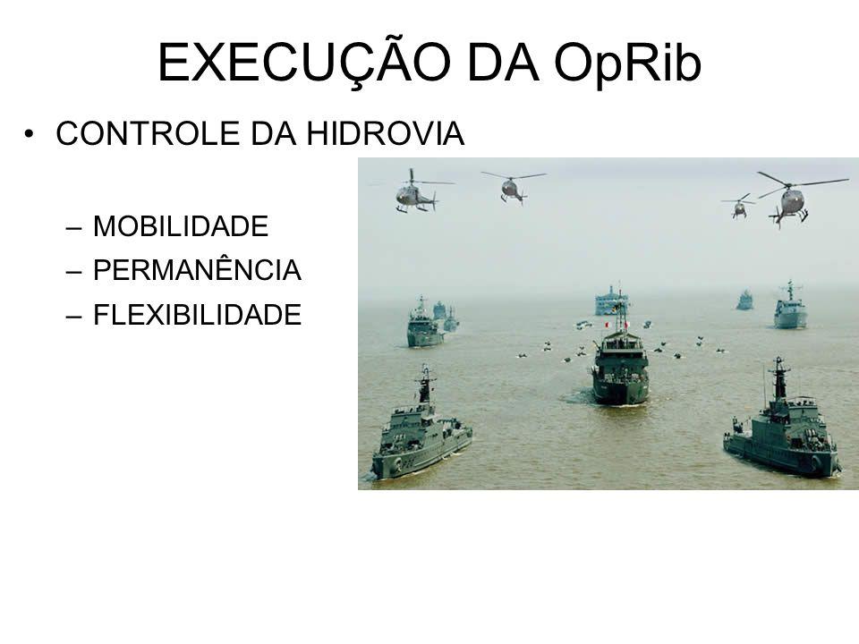 EXECUÇÃO DA OpRib CONTROLE DA HIDROVIA –MOBILIDADE –PERMANÊNCIA –FLEXIBILIDADE