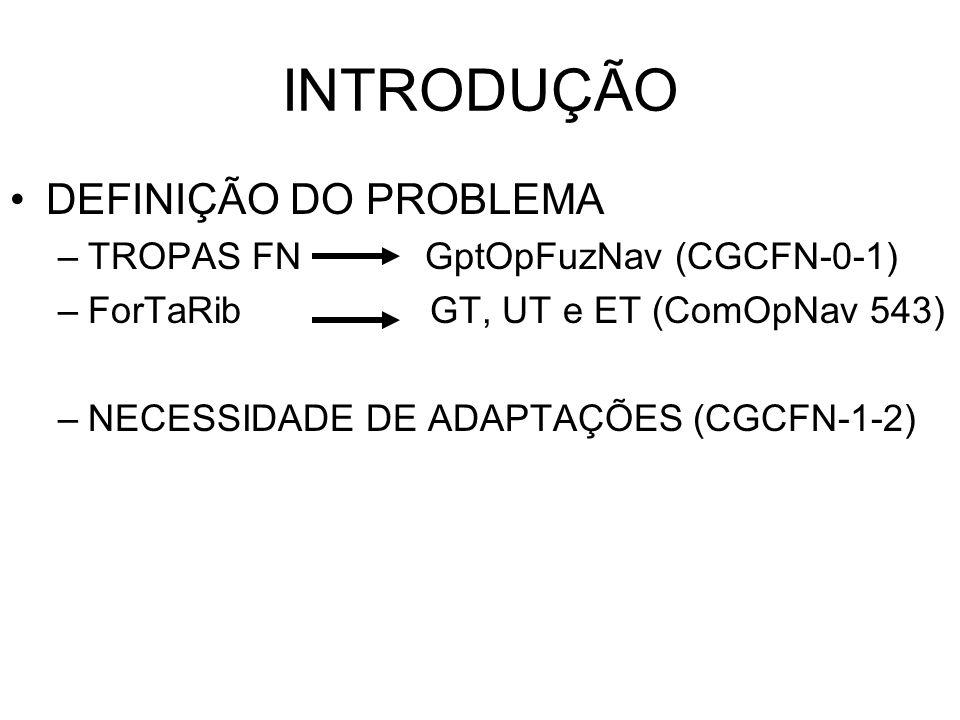 INTRODUÇÃO DEFINIÇÃO DO PROBLEMA –TROPAS FN GptOpFuzNav (CGCFN-0-1) –ForTaRib GT, UT e ET (ComOpNav 543) –NECESSIDADE DE ADAPTAÇÕES (CGCFN-1-2)