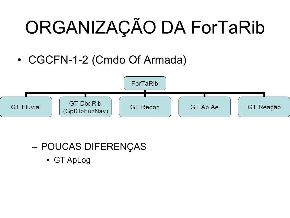 ORGANIZAÇÃO DA ForTaRib CGCFN-1-2 (Cmdo Of CFN) POUCAS DIFERENÇAS –GT CMDO ForTaRib (GptOpFuzNav) GT CmdoGT CmbTerGT ApSvCmbGT Cmb AeGT FluvialGT Reação