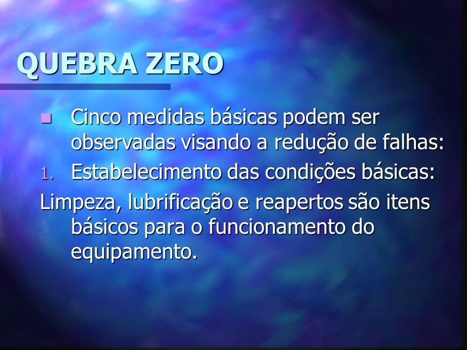 QUEBRA ZERO Cinco medidas básicas podem ser observadas visando a redução de falhas: Cinco medidas básicas podem ser observadas visando a redução de falhas: 1.