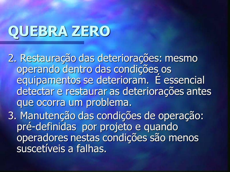 QUEBRA ZERO 2.