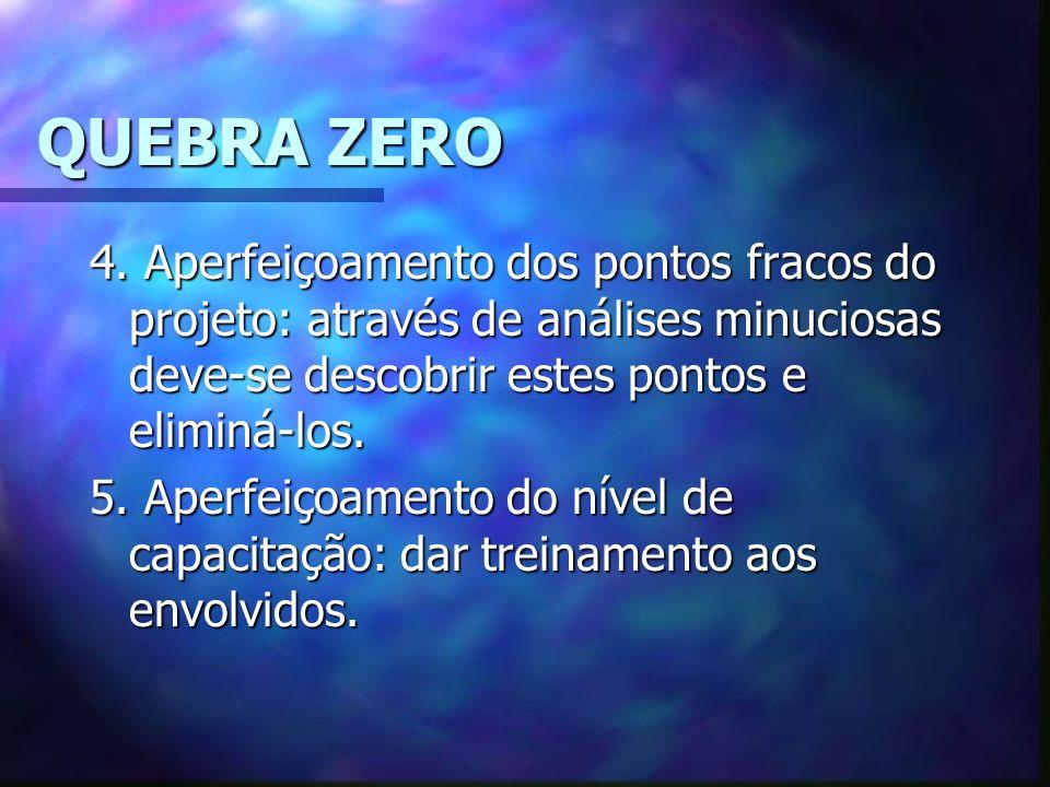 QUEBRA ZERO 4.