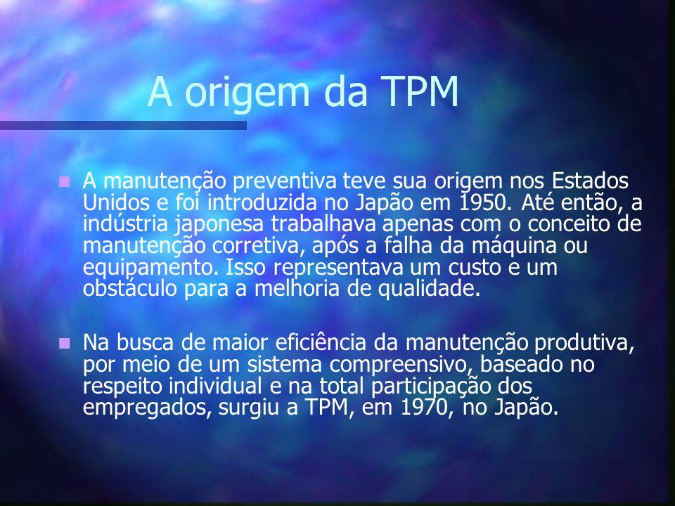A origem da TPM A manutenção preventiva teve sua origem nos Estados Unidos e foi introduzida no Japão em 1950.