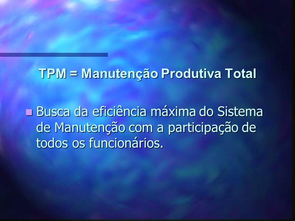 TPM = Manutenção Produtiva Total Busca da eficiência máxima do Sistema de Manutenção com a participação de todos os funcionários. Busca da eficiência