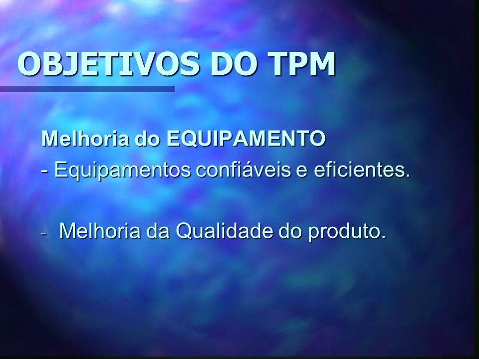 OBJETIVOS DO TPM Melhoria do EQUIPAMENTO - Equipamentos confiáveis e eficientes. - Melhoria da Qualidade do produto.