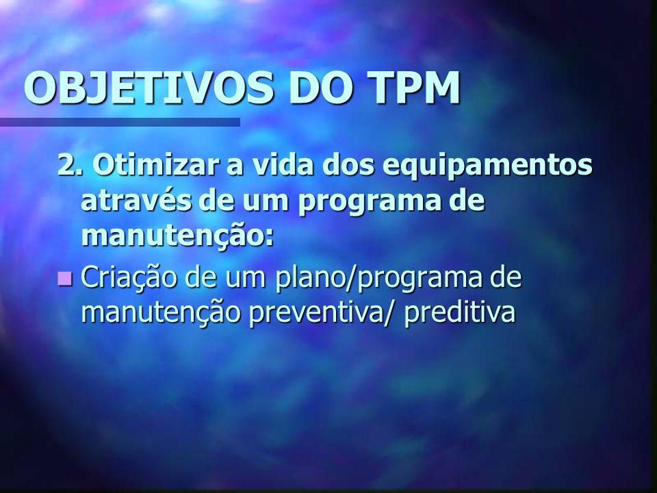 OBJETIVOS DO TPM 2. Otimizar a vida dos equipamentos através de um programa de manutenção: Criação de um plano/programa de manutenção preventiva/ pred