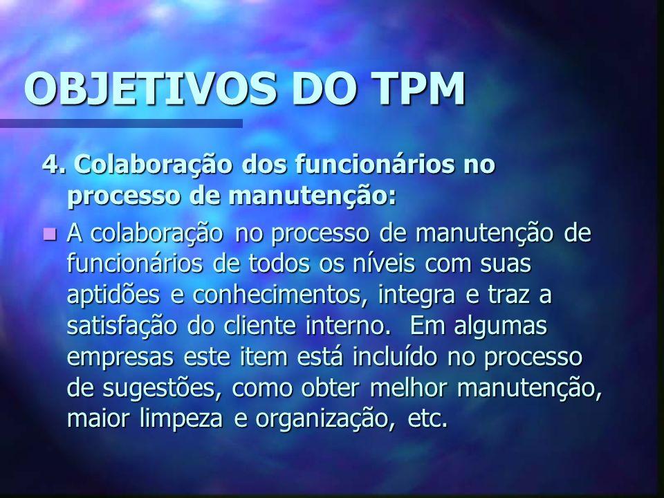 OBJETIVOS DO TPM 4. Colaboração dos funcionários no processo de manutenção: A colaboração no processo de manutenção de funcionários de todos os níveis