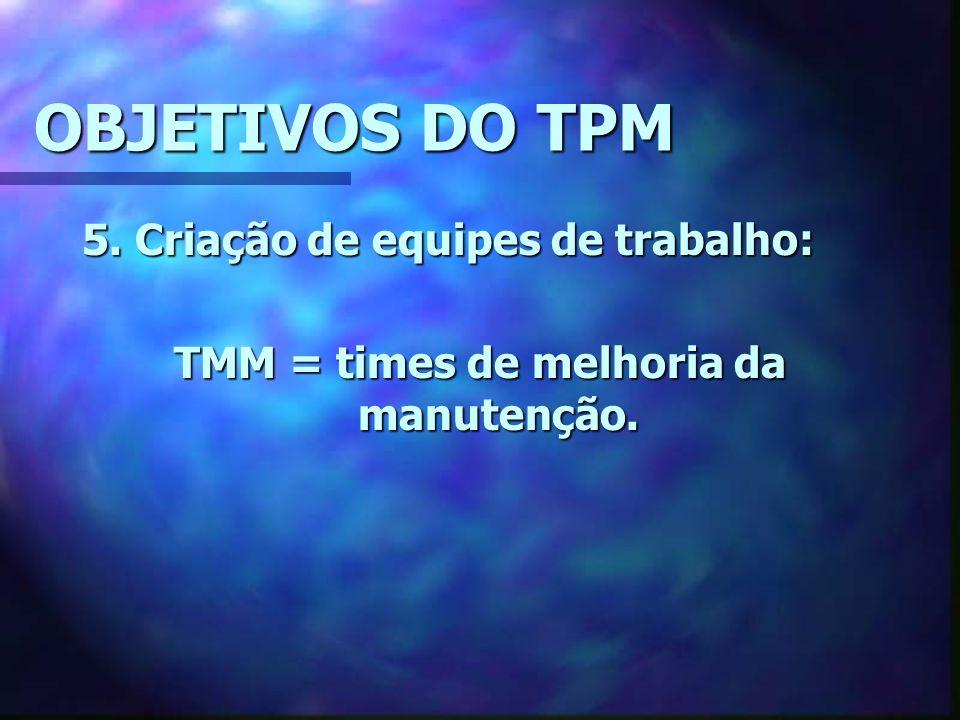 OBJETIVOS DO TPM 5. Criação de equipes de trabalho: TMM = times de melhoria da manutenção.