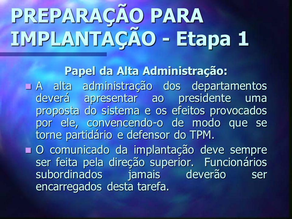 PREPARAÇÃO PARA IMPLANTAÇÃO - Etapa 1 Papel da Alta Administração: A alta administração dos departamentos deverá apresentar ao presidente uma proposta