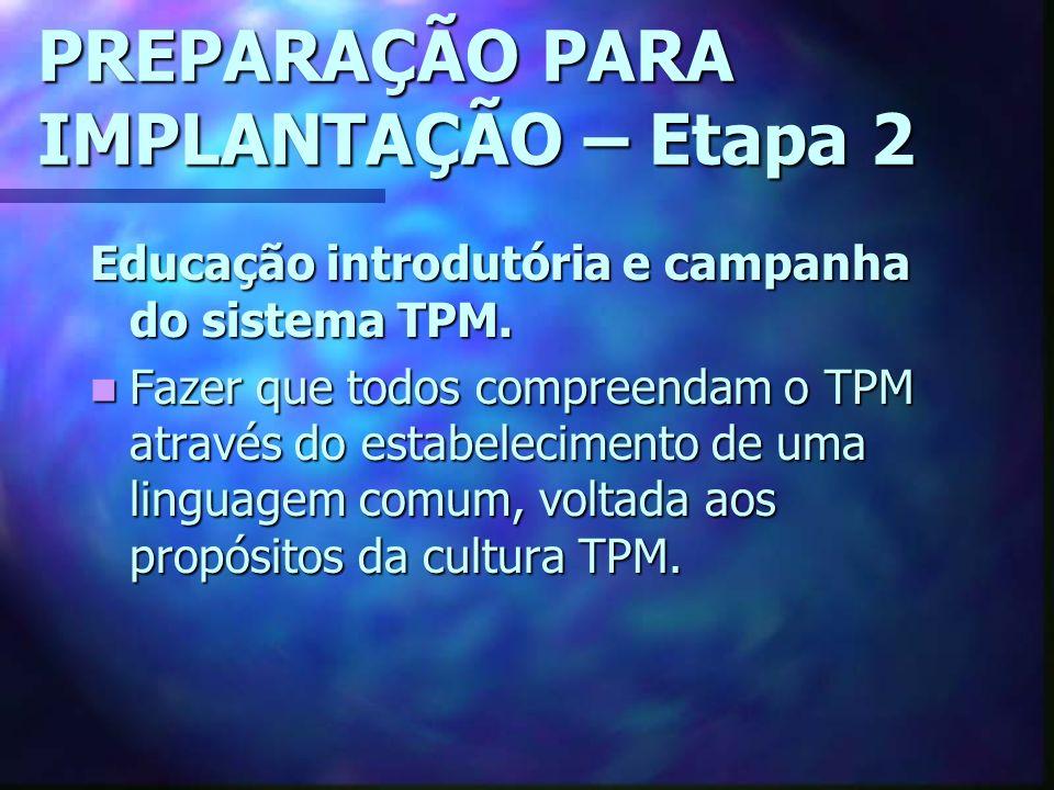 PREPARAÇÃO PARA IMPLANTAÇÃO – Etapa 2 Educação introdutória e campanha do sistema TPM.