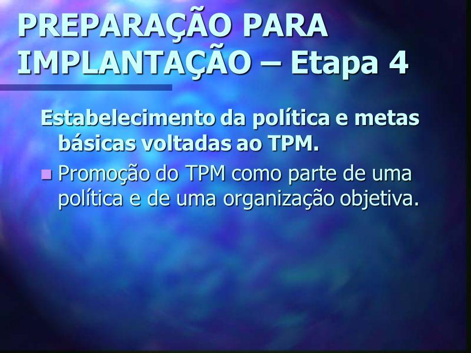 PREPARAÇÃO PARA IMPLANTAÇÃO – Etapa 4 Estabelecimento da política e metas básicas voltadas ao TPM.