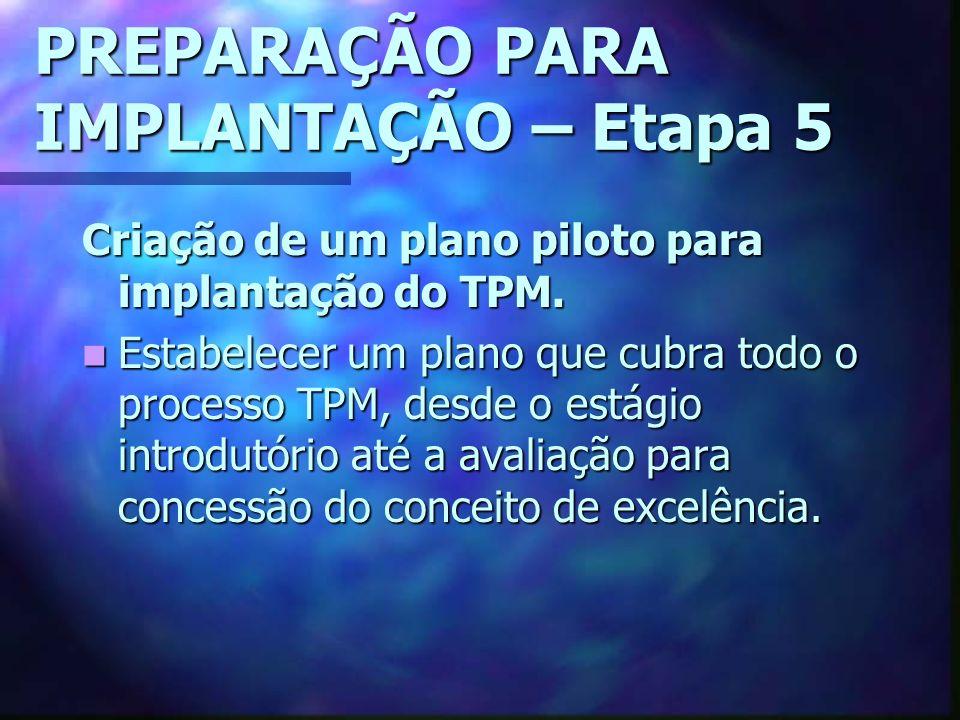 PREPARAÇÃO PARA IMPLANTAÇÃO – Etapa 5 Criação de um plano piloto para implantação do TPM.