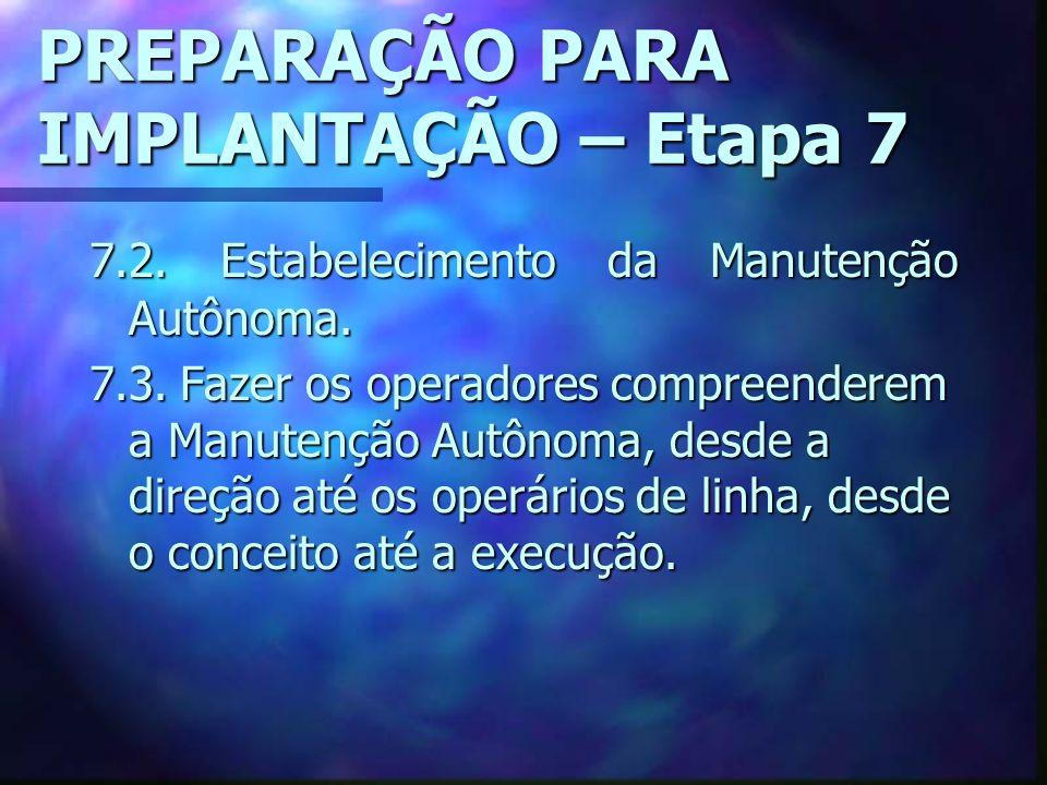 PREPARAÇÃO PARA IMPLANTAÇÃO – Etapa 7 7.2.Estabelecimento da Manutenção Autônoma.