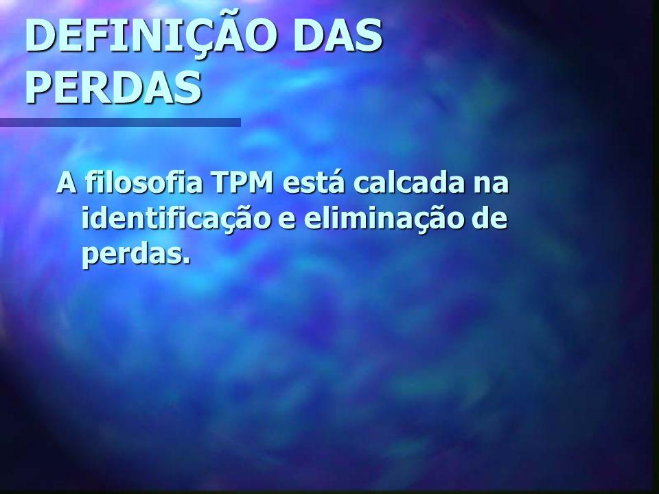 DEFINIÇÃO DAS PERDAS A filosofia TPM está calcada na identificação e eliminação de perdas.