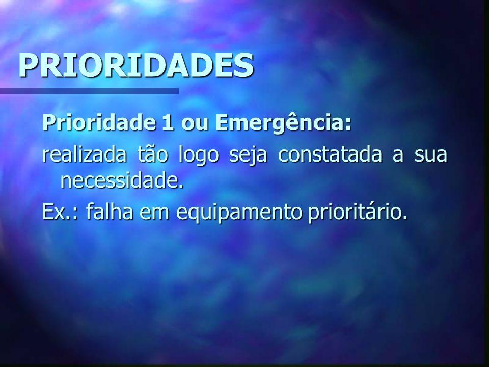 PRIORIDADES Prioridade 1 ou Emergência: realizada tão logo seja constatada a sua necessidade. Ex.: falha em equipamento prioritário.