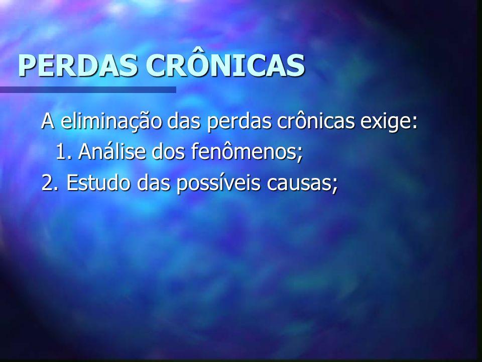PERDAS CRÔNICAS A eliminação das perdas crônicas exige: 1. Análise dos fenômenos; 1. Análise dos fenômenos; 2. Estudo das possíveis causas;