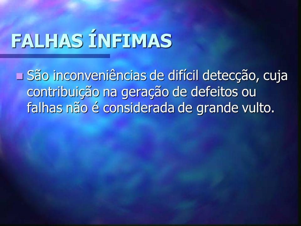 FALHAS ÍNFIMAS São inconveniências de difícil detecção, cuja contribuição na geração de defeitos ou falhas não é considerada de grande vulto.