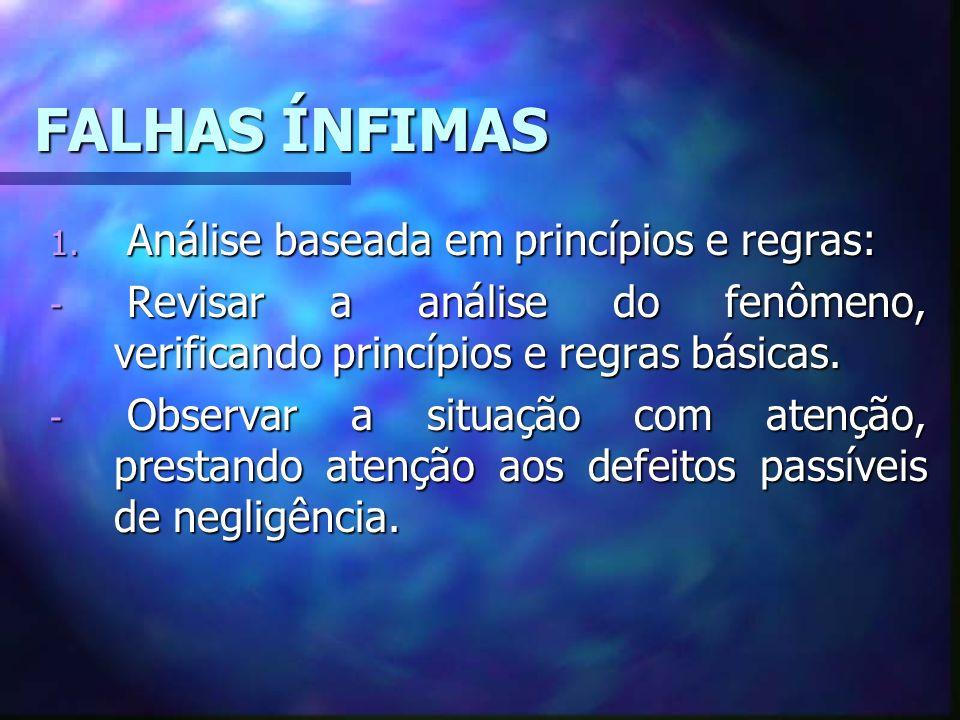 FALHAS ÍNFIMAS 1.