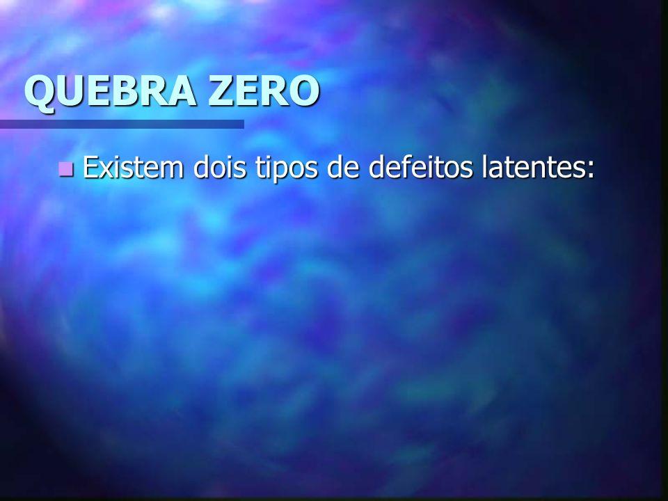 QUEBRA ZERO Existem dois tipos de defeitos latentes: Existem dois tipos de defeitos latentes:
