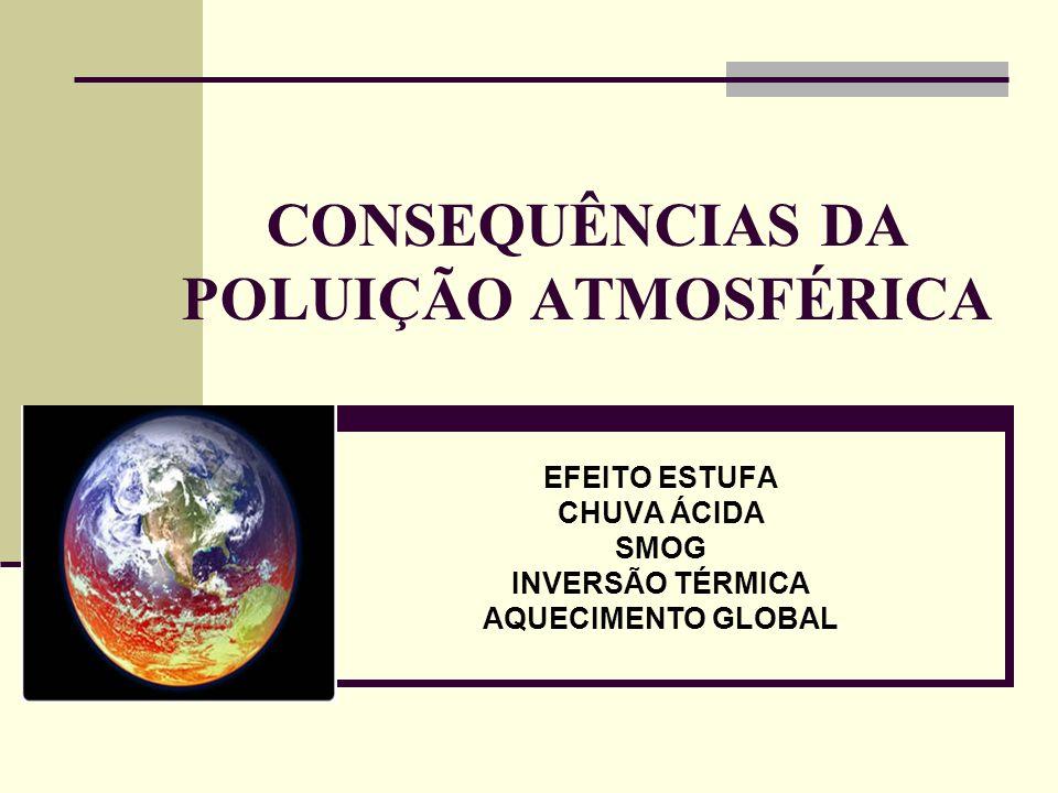 CONSEQUÊNCIAS DA POLUIÇÃO ATMOSFÉRICA EFEITO ESTUFA CHUVA ÁCIDA SMOG INVERSÃO TÉRMICA AQUECIMENTO GLOBAL