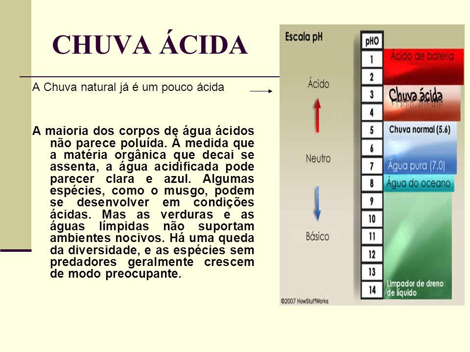 CHUVA ÁCIDA A Chuva natural já é um pouco ácida A maioria dos corpos de água ácidos não parece poluída. À medida que a matéria orgânica que decai se a
