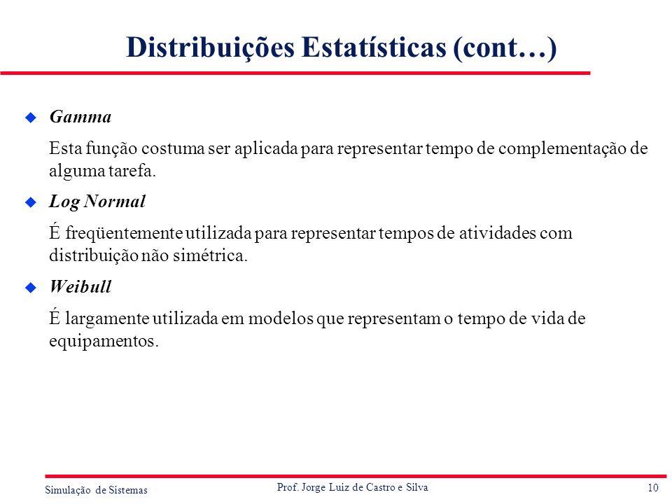 10 Simulação de Sistemas Prof. Jorge Luiz de Castro e Silva Distribuições Estatísticas (cont…) u Gamma Esta função costuma ser aplicada para represent