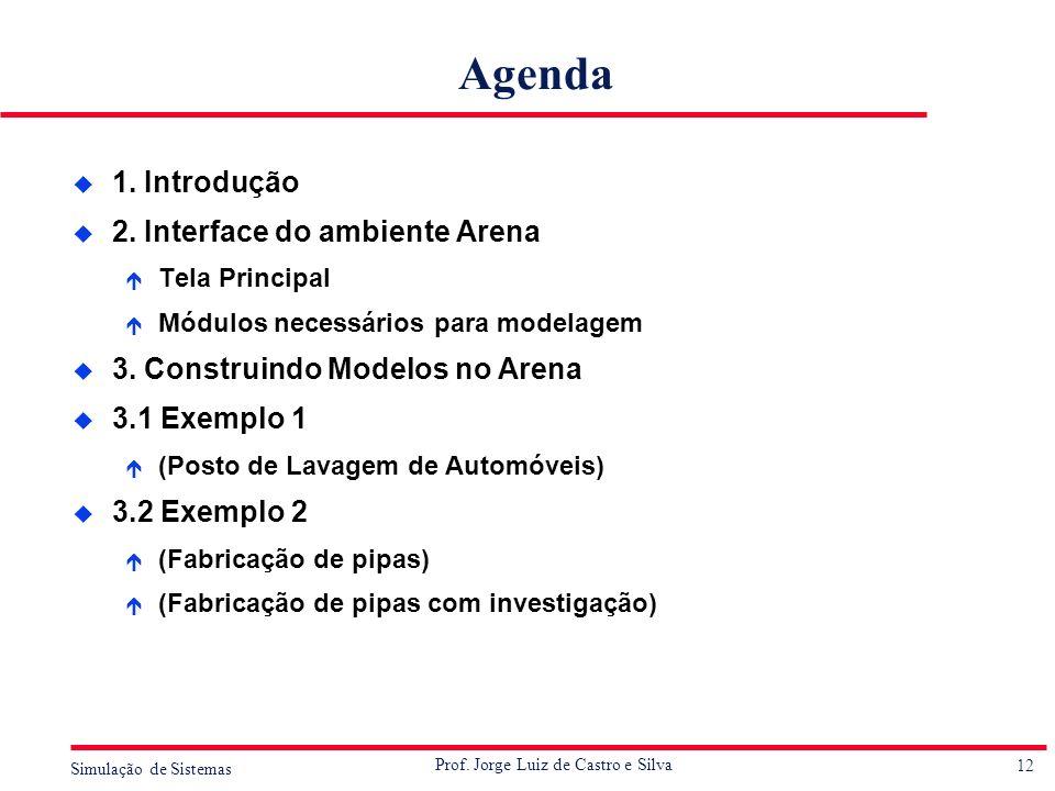 12 Simulação de Sistemas Prof. Jorge Luiz de Castro e Silva Agenda u 1. Introdução u 2. Interface do ambiente Arena é Tela Principal é Módulos necessá