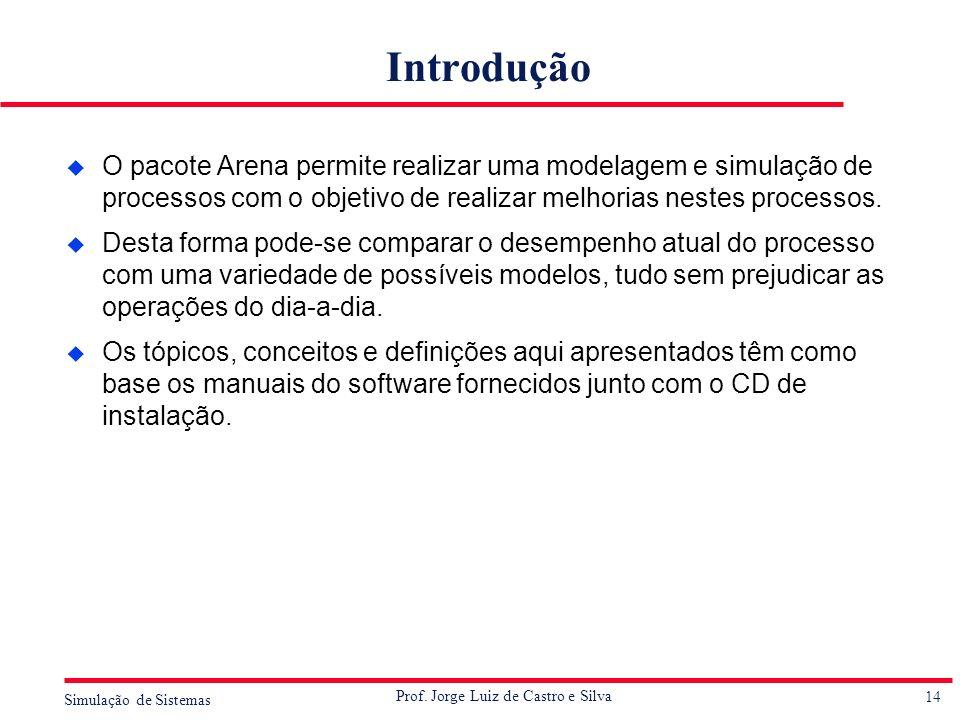 14 Simulação de Sistemas Prof. Jorge Luiz de Castro e Silva Introdução u O pacote Arena permite realizar uma modelagem e simulação de processos com o