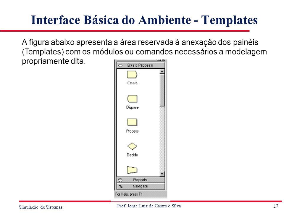 17 Simulação de Sistemas Prof. Jorge Luiz de Castro e Silva Interface Básica do Ambiente - Templates A figura abaixo apresenta a área reservada à anex